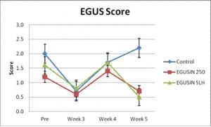 EGUS score LSU Research